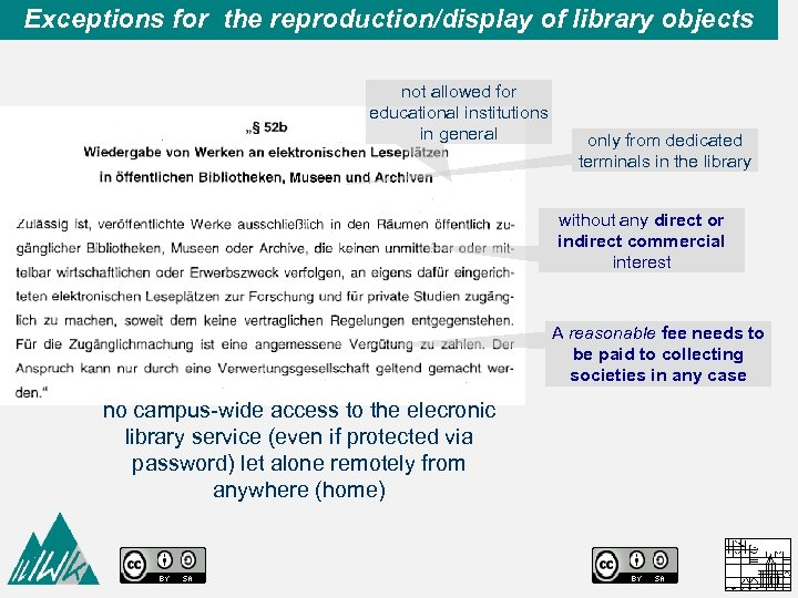 Exceptions for the reproduction/display of library objects not allowed for educational institutions in general