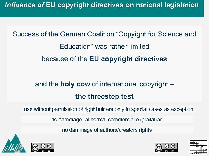 """Influence of EU copyright directives on national legislation Success of the German Coalition """"Copyight"""