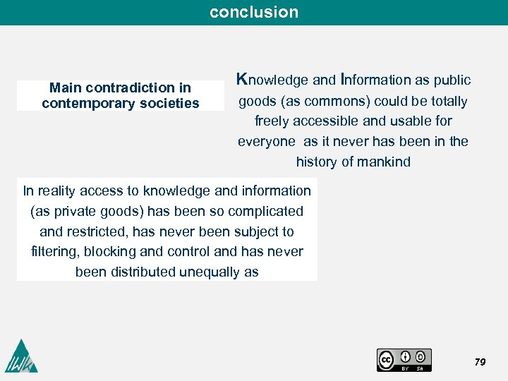 conclusion Main contradiction in contemporary societies Knowledge and Information as public goods (as commons)