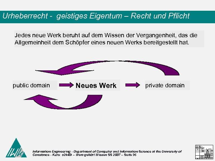 Urheberrecht - geistiges Eigentum – Recht und Pflicht Jedes neue Werk beruht auf dem