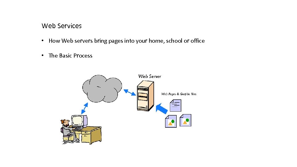 Web Services • How Web servers bring pages into your home, school or office