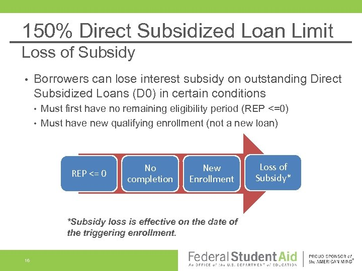 150% Direct Subsidized Loan Limit Loss of Subsidy • Borrowers can lose interest subsidy