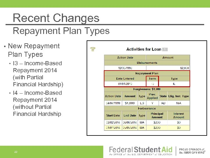 Recent Changes Repayment Plan Types • New Repayment Plan Types I 3 – Income-Based
