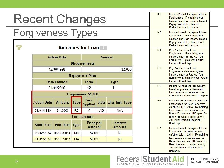 Recent Changes Forgiveness Types 24