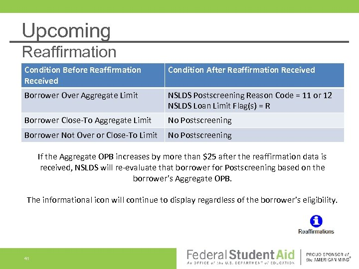 Upcoming Reaffirmation Condition Before Reaffirmation Received Condition After Reaffirmation Received Borrower Over Aggregate Limit