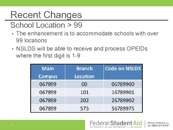 Recent Changes School Location > 99 The enhancement is to accommodate schools with over