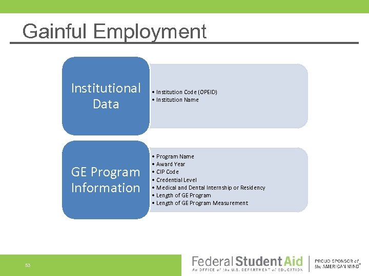 Gainful Employment Institutional Data GE Program Information 53 • Institution Code (OPEID) • Institution