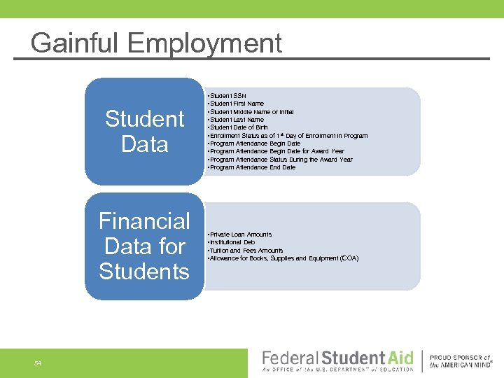 Gainful Employment Student Data Financial Data for Students 54 • Student SSN • Student
