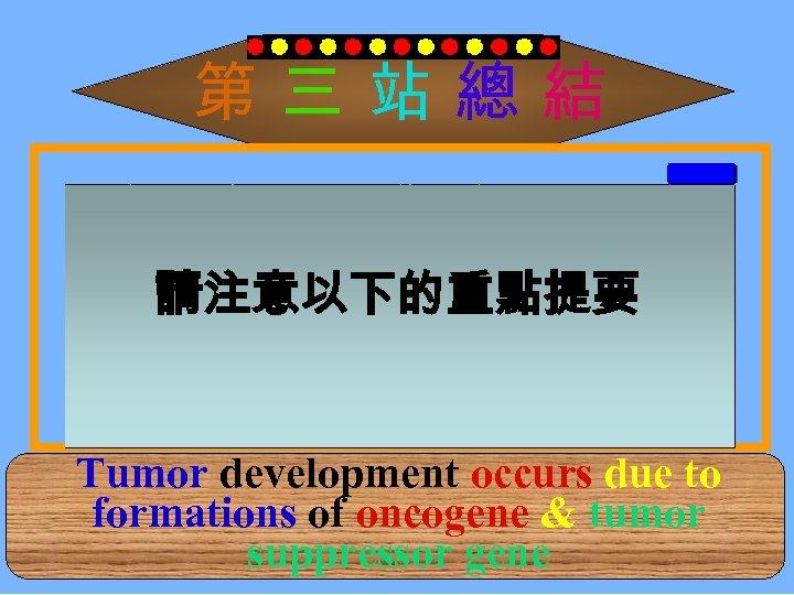 第三站總結 癌化理論 → 標準教條: 細胞循環中,原來正常的 腫瘤致 癌基因 與 抑癌基因 發生突變而 請注意以下的重點提要 失控; 造成 致癌基因