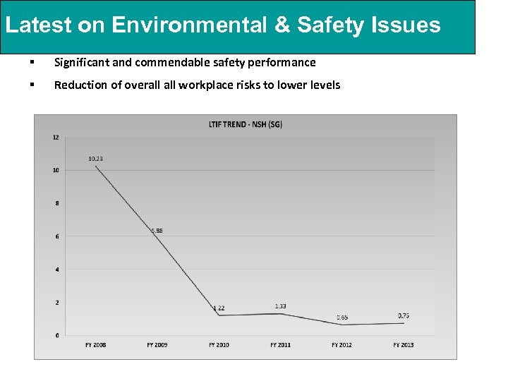 Latest on Environmental & Safety Issues § Significant and commendable safety performance § Reduction