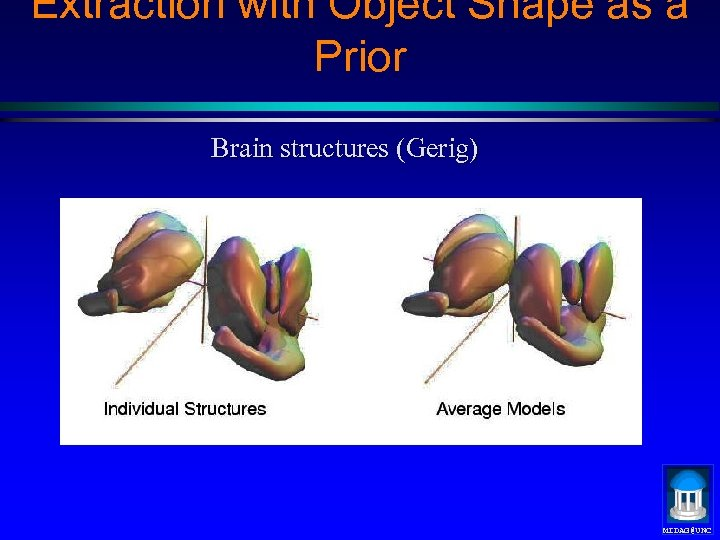 Extraction with Object Shape as a Prior Brain structures (Gerig) MIDAG@UNC