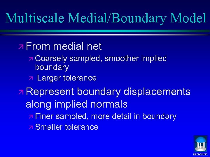 Multiscale Medial/Boundary Model ä From medial net ä Coarsely sampled, smoother implied boundary ä