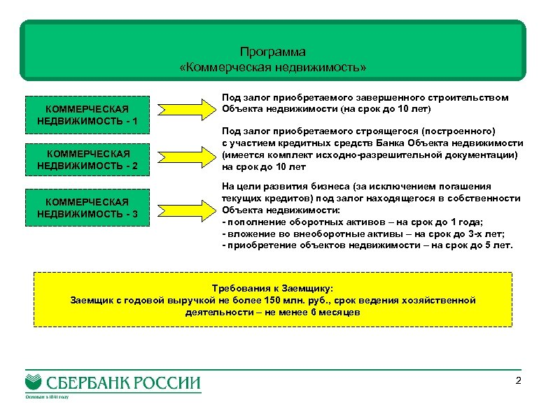 Программа «Коммерческая недвижимость» КОММЕРЧЕСКАЯ НЕДВИЖИМОСТЬ - 1 КОММЕРЧЕСКАЯ НЕДВИЖИМОСТЬ - 2 КОММЕРЧЕСКАЯ НЕДВИЖИМОСТЬ -