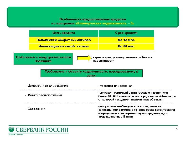 Особенности предоставления кредитов по программе «Коммерческая недвижимость – 3» Цель кредита Срок кредита Пополнение