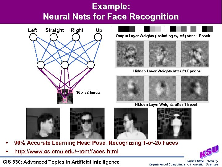 Example: Neural Nets for Face Recognition Left Straight Right Up Output Layer Weights (including