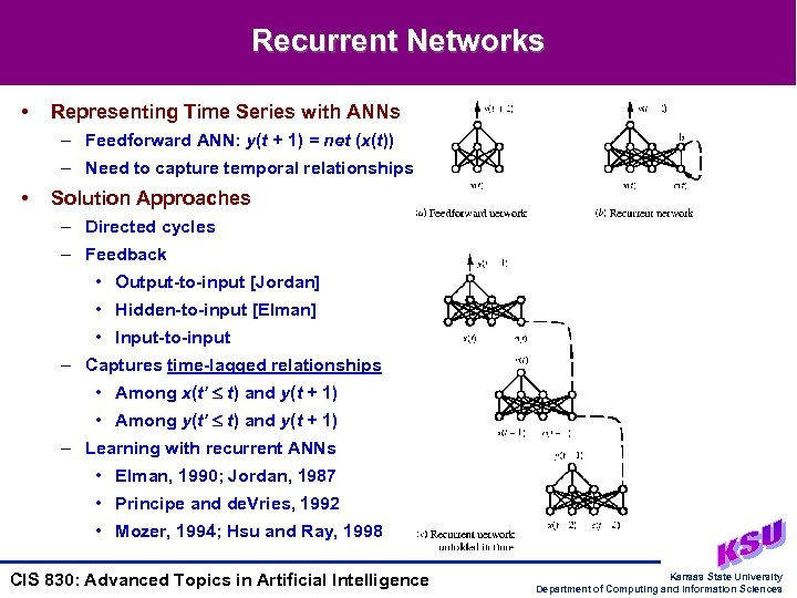 Recurrent Networks • Representing Time Series with ANNs – Feedforward ANN: y(t + 1)