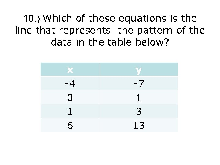 10. ) Which of these equations is the line that represents the pattern of