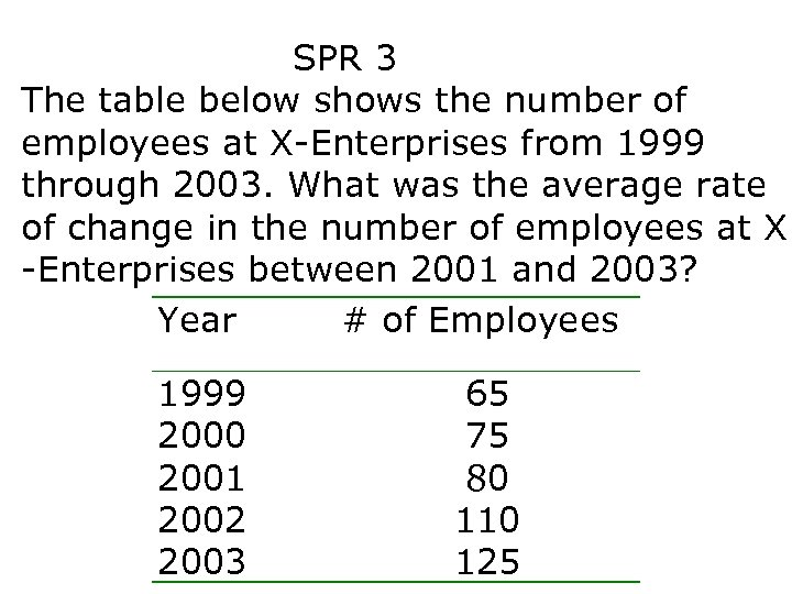 SPR 3 The table below shows the number of employees at X-Enterprises from