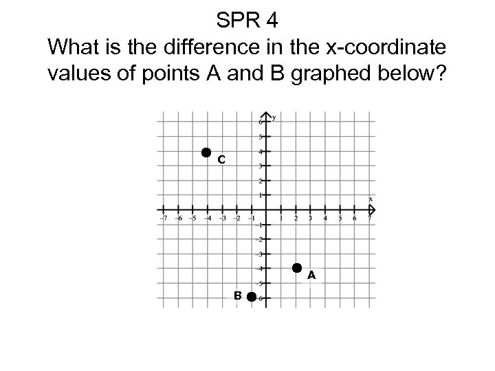 SPR 4 What is the difference in the x-coordinate values of points A and