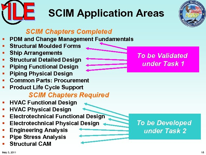 SCIM Application Areas SCIM Chapters Completed § § § § PDM and Change Management