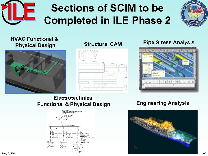 Sections of SCIM to be Completed in ILE Phase 2 HVAC Functional & Physical
