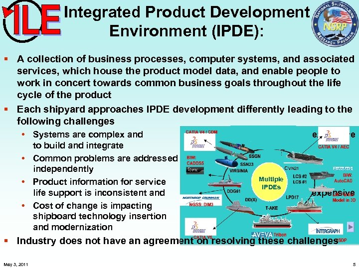 Integrated Product Development Environment (IPDE): § A collection of business processes, computer systems, and