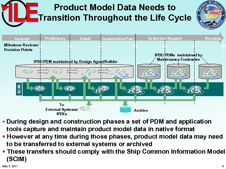 Product Model Data Needs to Transition Throughout the Life Cycle Preliminary Concept Detail In