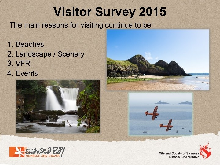 Visitor Survey 2015 The main reasons for visiting continue to be: 1. Beaches 2.