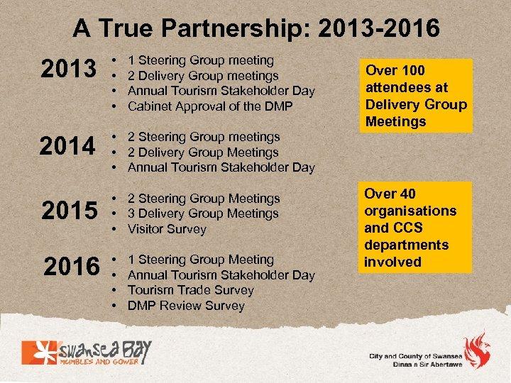 A True Partnership: 2013 -2016 2013 • • 2014 • 2 Steering Group meetings