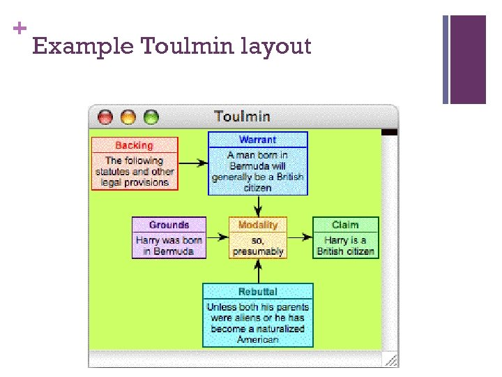 + Example Toulmin layout