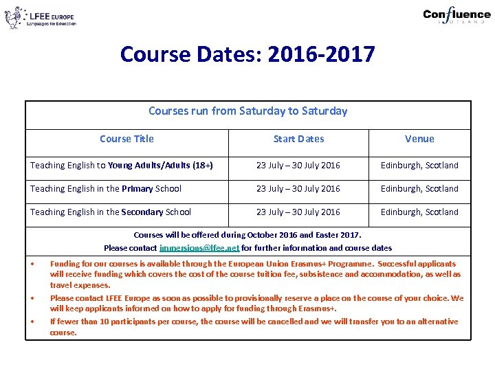 Course Dates: 2016 -2017 Courses run from Saturday to Saturday Course Title Start Dates