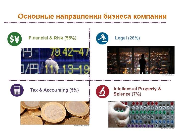 Основные направления бизнеса компании Financial & Risk (55%) Tax & Accounting (9%) Legal (26%)
