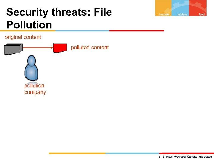 Security threats: File Pollution original content polluted content pollution company BITS, Pilani Hyderabad Campus,