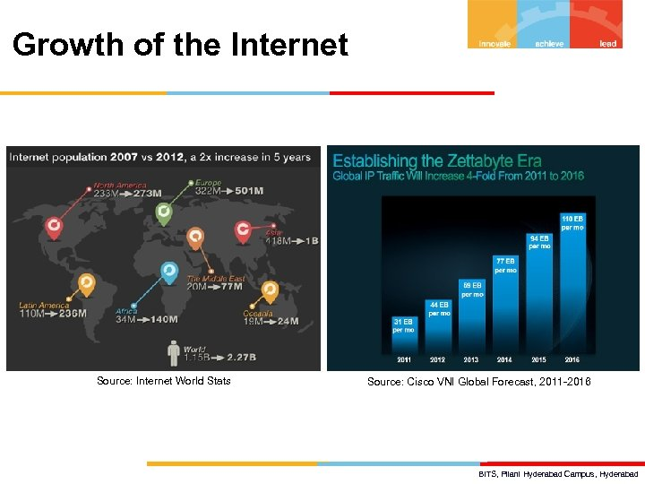 Growth of the Internet Source: Internet World Stats Source: Cisco VNI Global Forecast, 2011