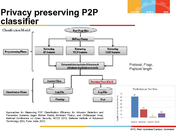 Privacy preserving P 2 P classifier Protocol, Flags, Payload length Approaches for Measuring P