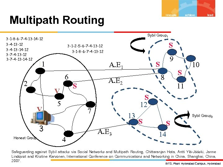 Multipath Routing Sybil Group 1 3 -1 -8 -6 -7 -4 -13 -14 -12