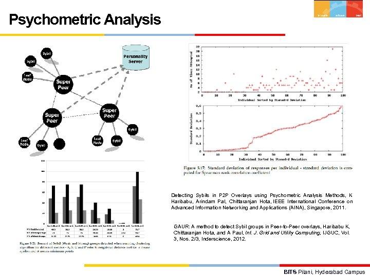 Psychometric Analysis Detecting Sybils in P 2 P Overlays using Psychometric Analysis Methods, K