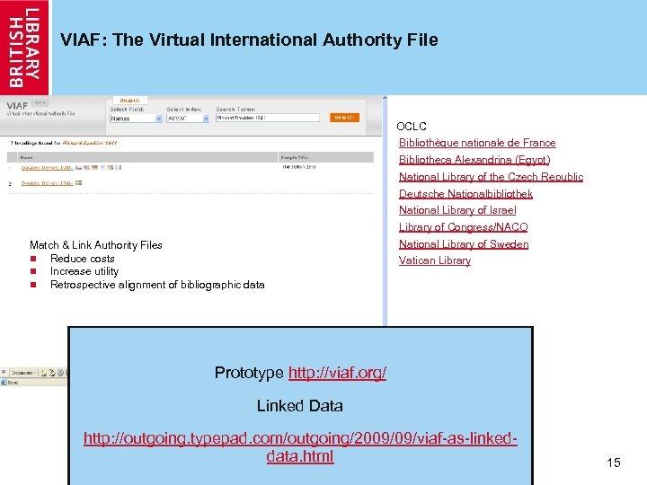 VIAF: The Virtual International Authority File OCLC Bibliothèque nationale de France Bibliotheca Alexandrina (Egypt)