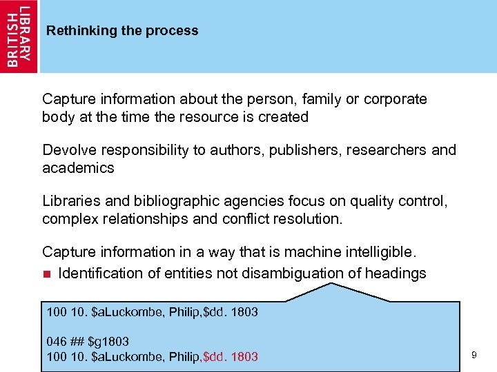 Rethinking the process Capture information about the person, family or corporate body at the