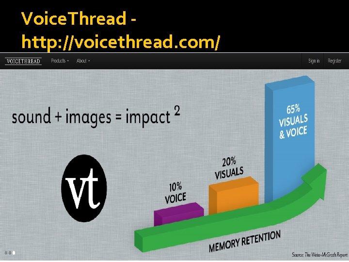 Voice. Thread - http: //voicethread. com/