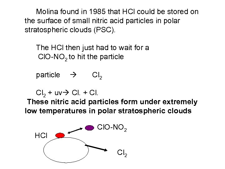 Molina found in 1985 that HCl could be stored on the surface of small