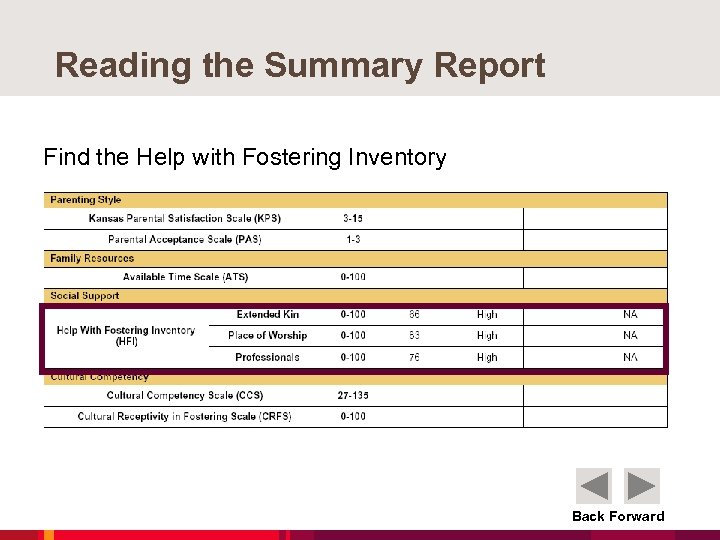 Reading the Summary Report Find the Help with Fostering Inventory Back Forward