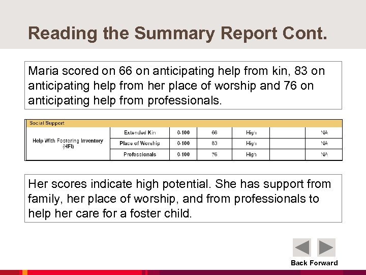 Reading the Summary Report Cont. Maria scored on 66 on anticipating help from kin,