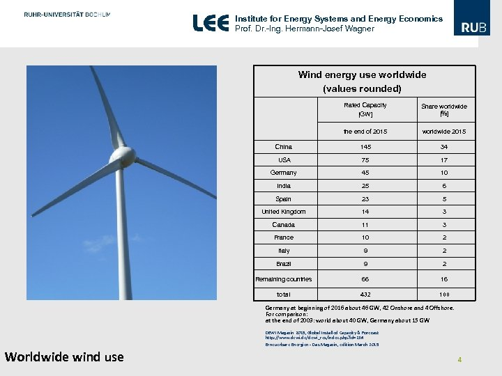 Institute for Energy Systems and Energy Economics Prof. Dr. -Ing. Hermann-Josef Wagner Wind energy