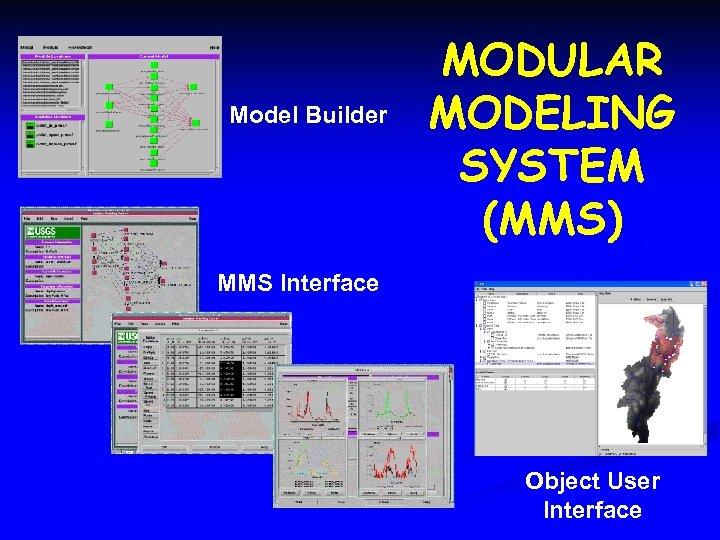 Model Builder MODULAR MODELING SYSTEM (MMS) MMS Interface Object User Interface