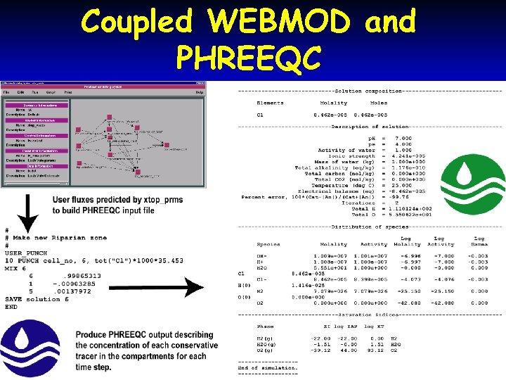 Coupled WEBMOD and PHREEQC