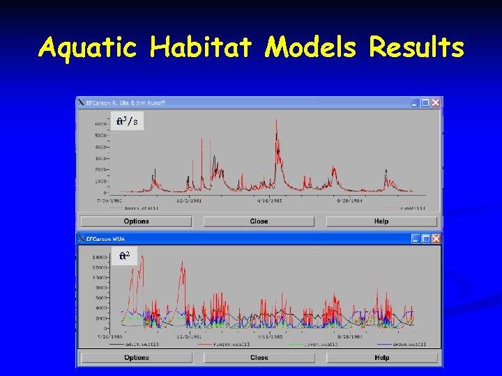 Aquatic Habitat Models Results ft 3/s ft 2