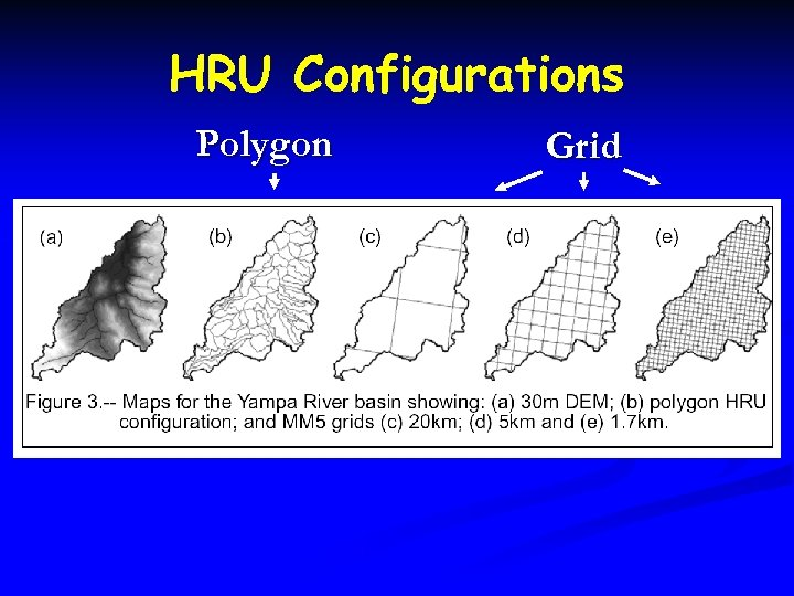HRU Configurations Polygon Grid