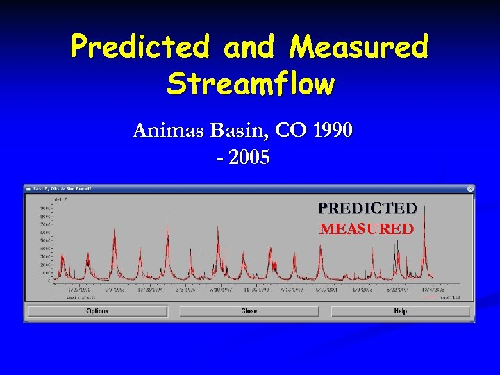 Predicted and Measured Streamflow Animas Basin, CO 1990 - 2005 PREDICTED MEASURED