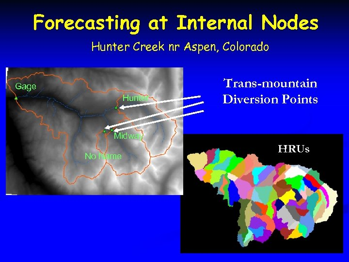 Forecasting at Internal Nodes Hunter Creek nr Aspen, Colorado Gage Hunter Trans-mountain Diversion Points